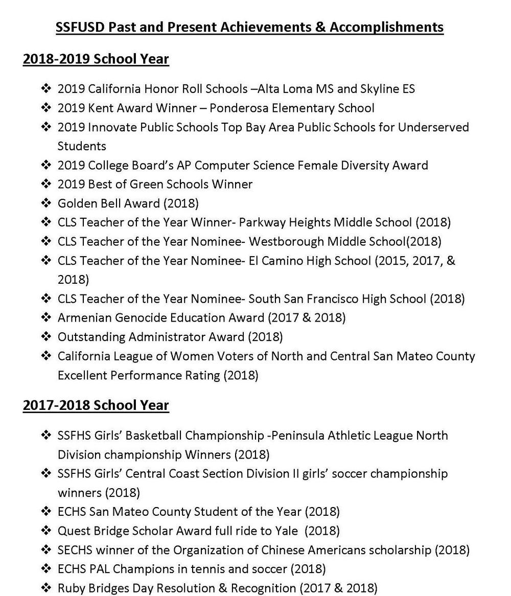 SSFUSD Past and Present Achievements
